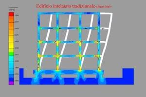 analisi struttura a telaio
