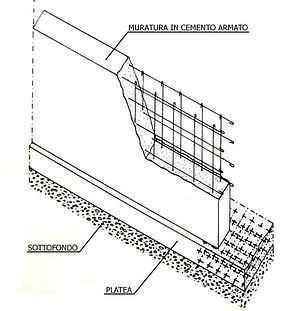 sezione-muro-antisismico-cemento-armato
